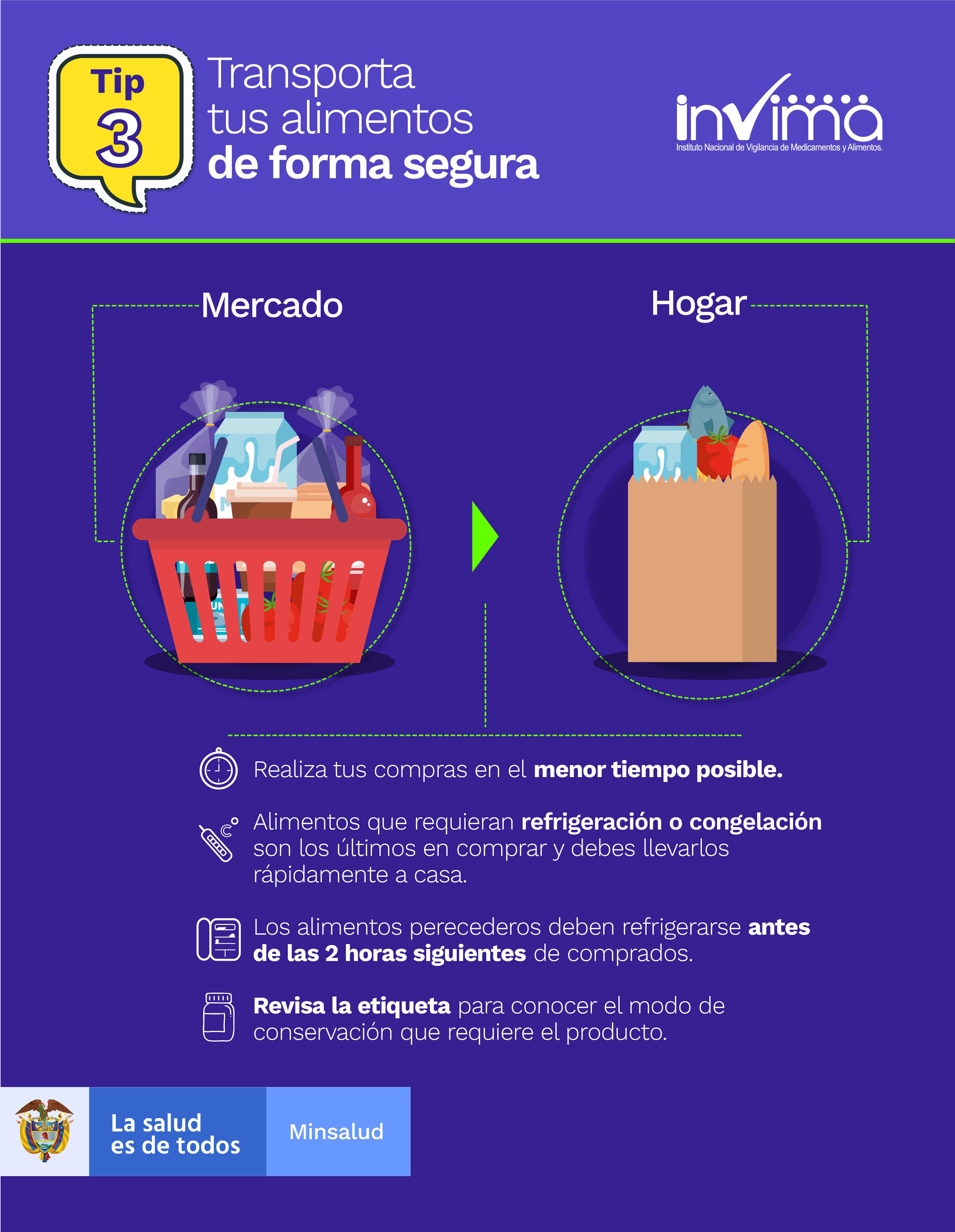 TIP 3 - Transporta alimentos de forma segura
