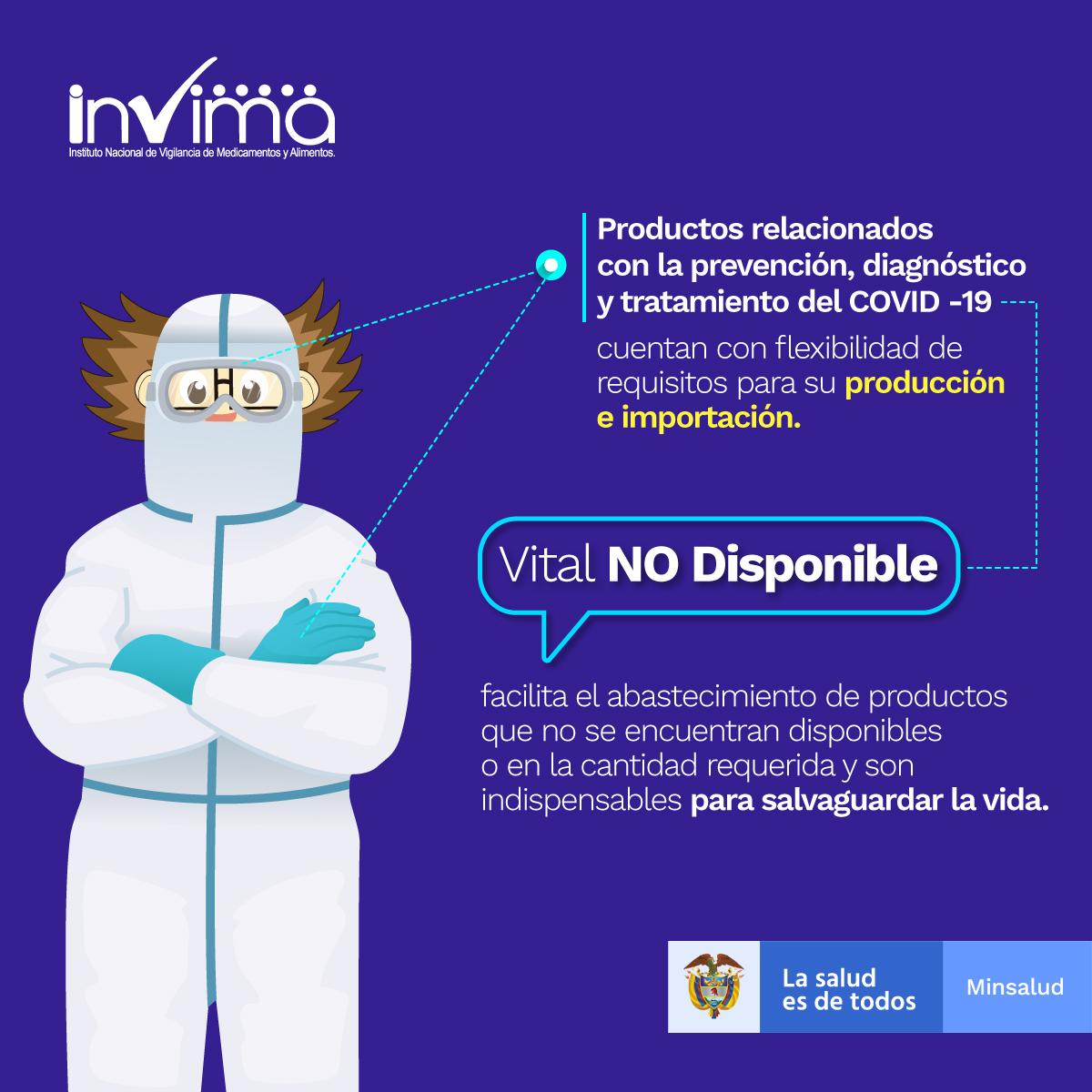 Infografía Productos relacionados con la prevención, diagnóstico y tratamiento del COVID-19