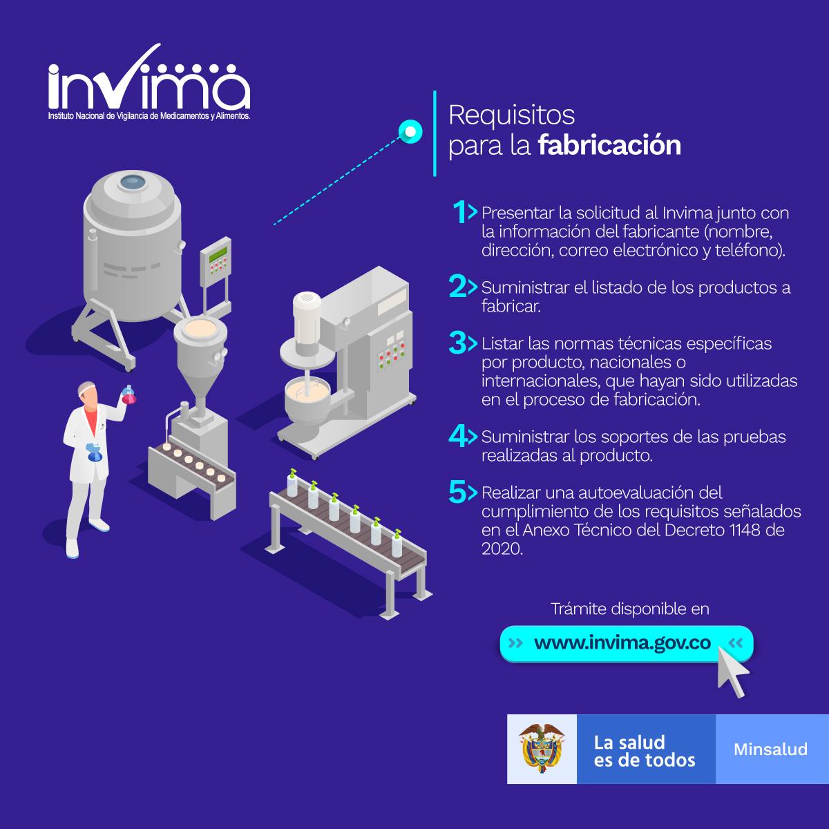 Infografía Productos que no requieren registro para la fabricación