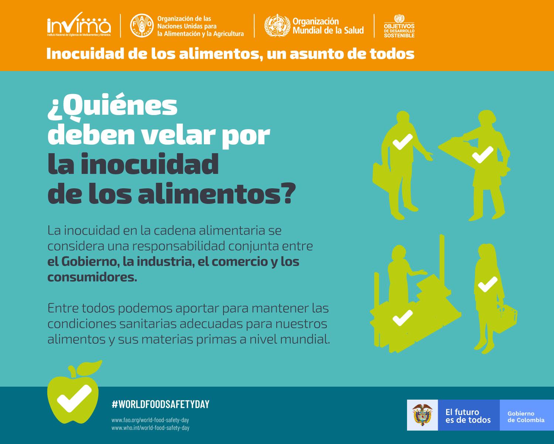 Infografía Día Mundial de la Inocuidad