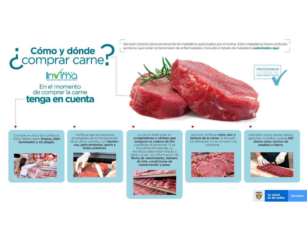 ¿Cómo y dónde comprar carne?