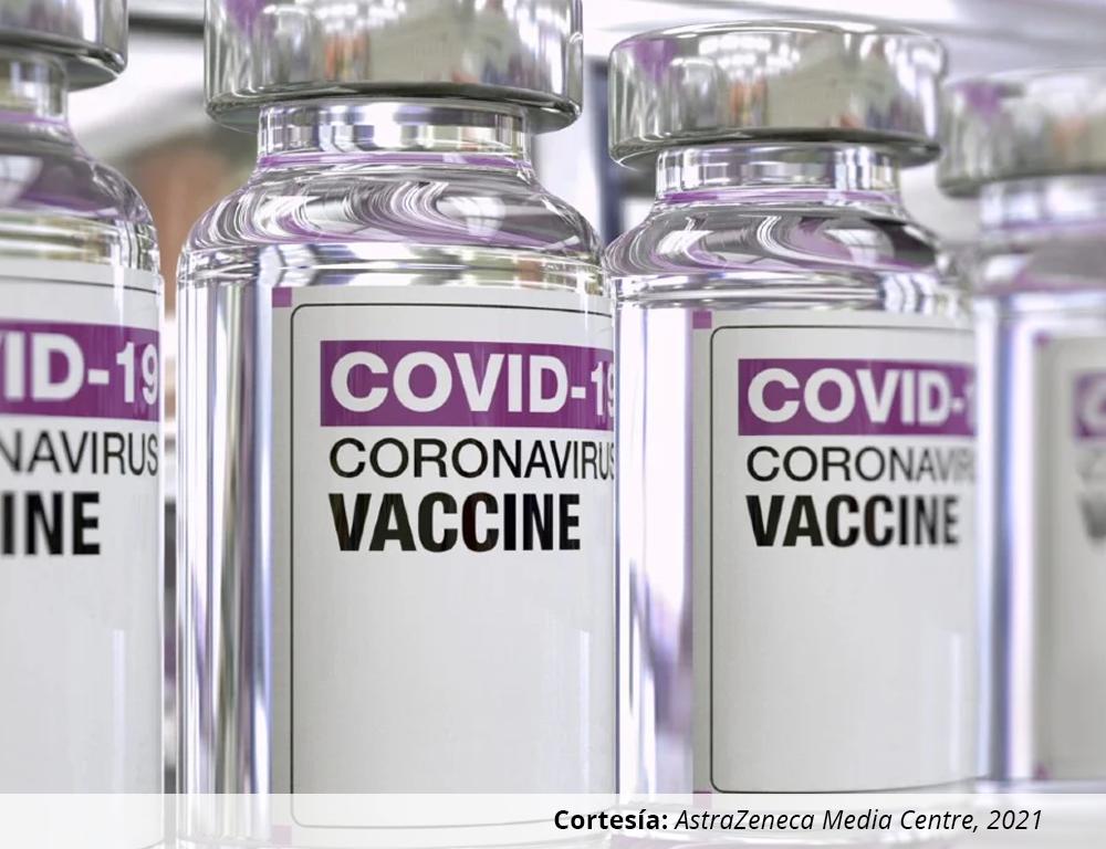 Estado sobre el reporte de eventos adversos presuntamente asociados al uso de la vacuna contra covid-19 desarrollada por AstraZeneca