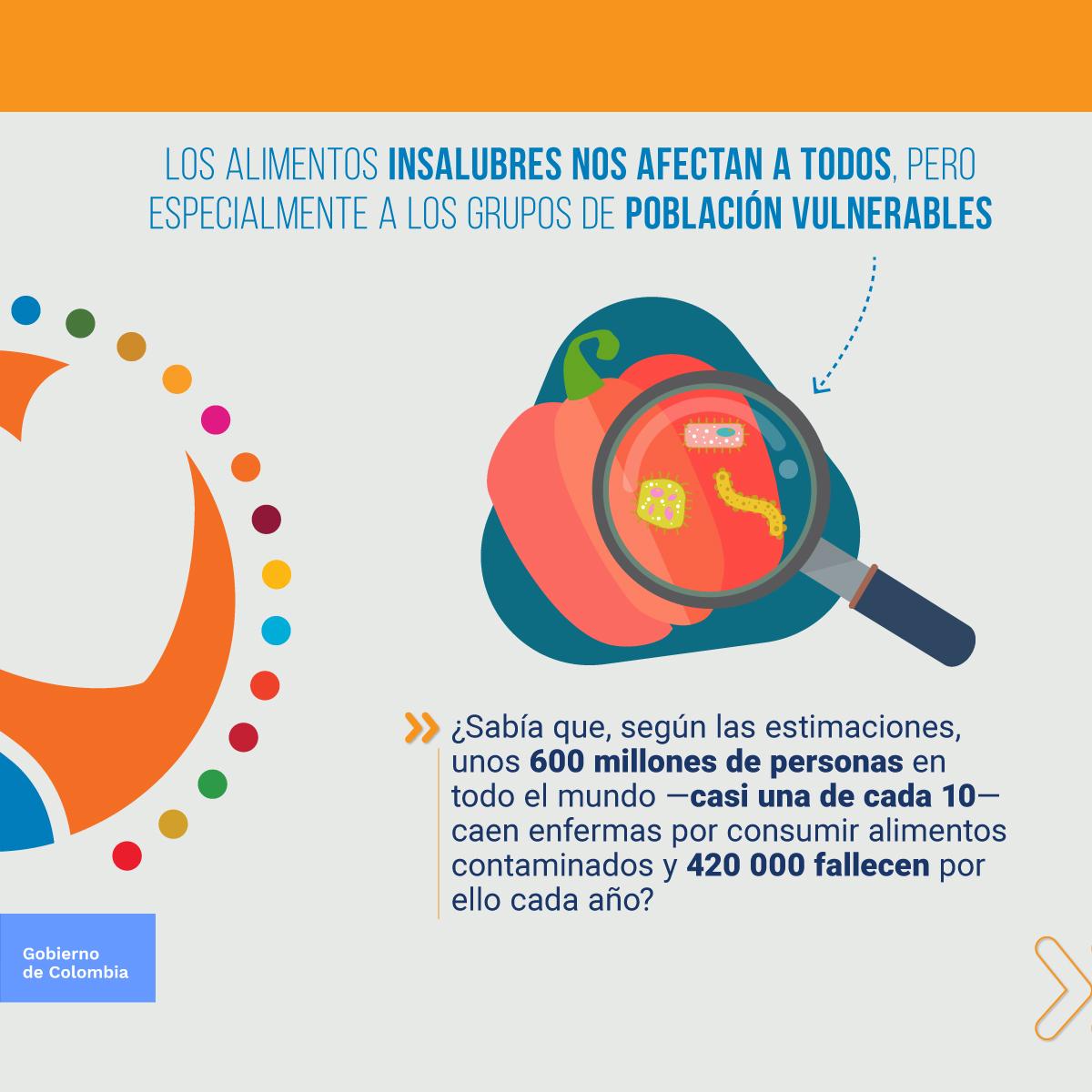 Infografía Día Mundial de la Inocuidad 2021